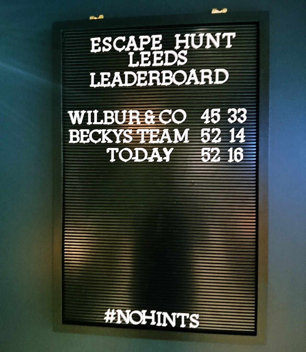 Top 3 leader board after - Our Finest Hour, escape room by Escape Hunt Leeds, review by BeckyBecky Blogs