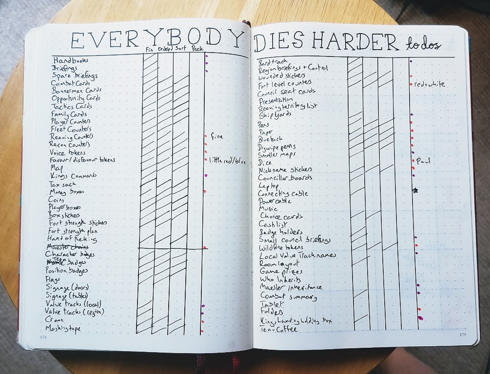 My List of To Dos for Everybody Dies Harder - BeckyBecky Blogs