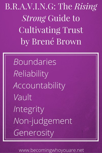 How to Cultivate Self-Trust: a 7-step Guide. Click here to read advice on cultivating trust with ourselves and others from Rising Strong by Brené Brown >>> | www.becomingwhoyouare.net