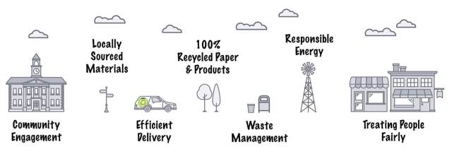 the-sustainable-print-values