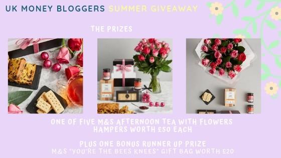 Money Bloggers Prize