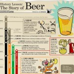 beer-history-20090426-151545