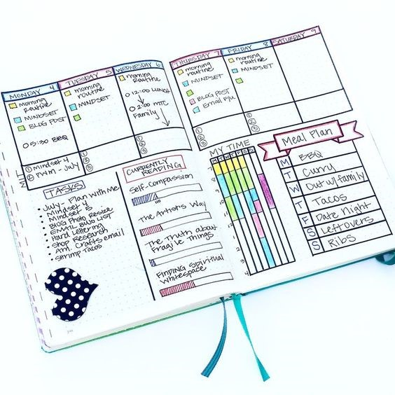 Organize a sua vida com um bullet journal beesy to easy bullet journal formato semanal ccuart Gallery