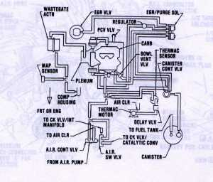 3 8 Buick Engine Parts Diagram Thermostat, 3, Free Engine Image For User Manual Download