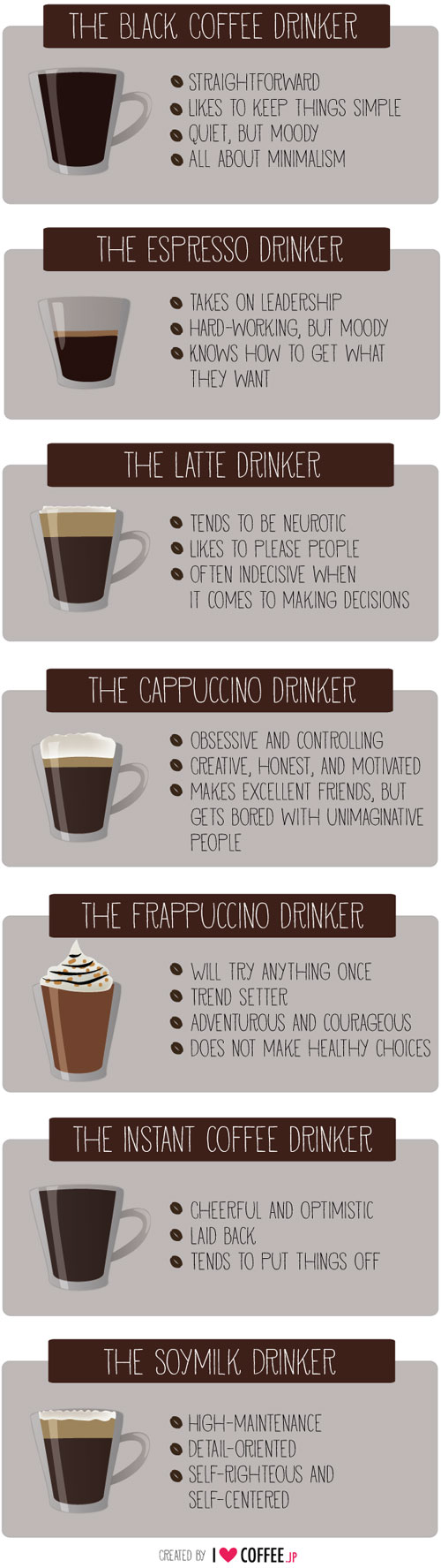 What does your coffee order say about you?