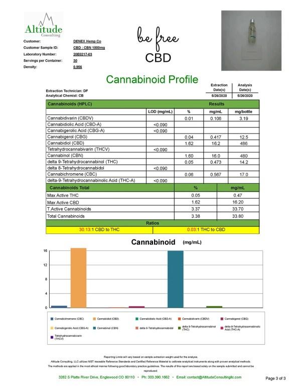 CBN Tincture COA