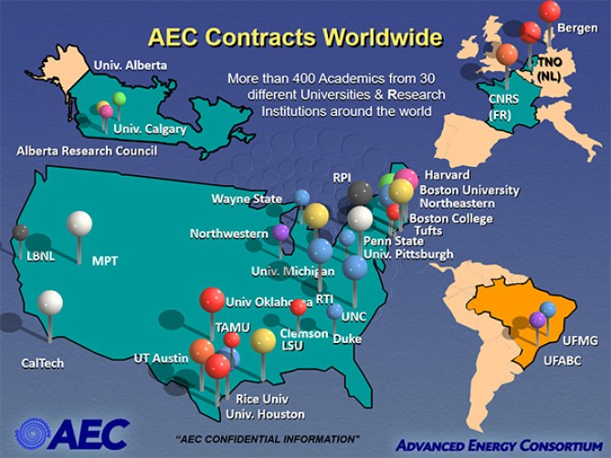 The Advanced Energy Consortium | Bureau of Economic Geology