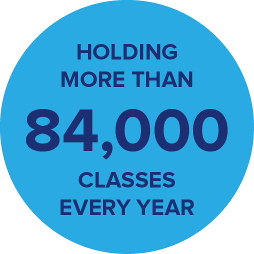 Holding more than 84,000 classes every year