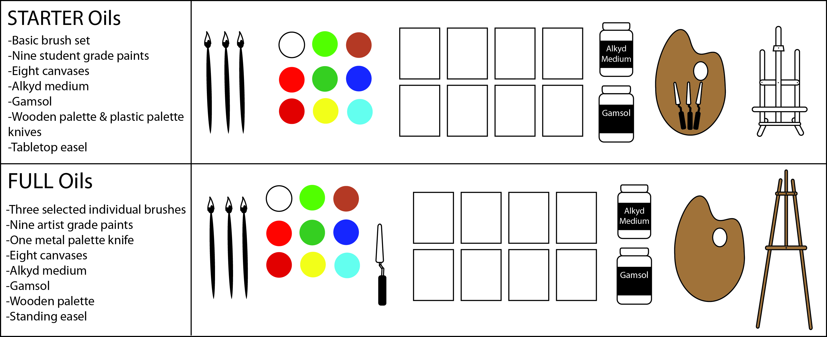 Choosing Your Paint