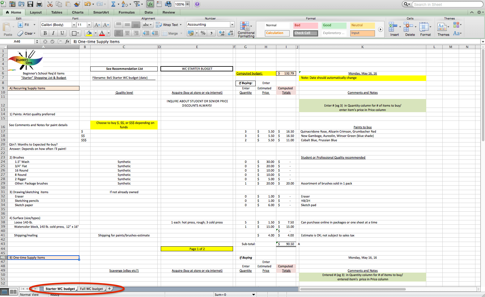 Using The Budget Worksheets