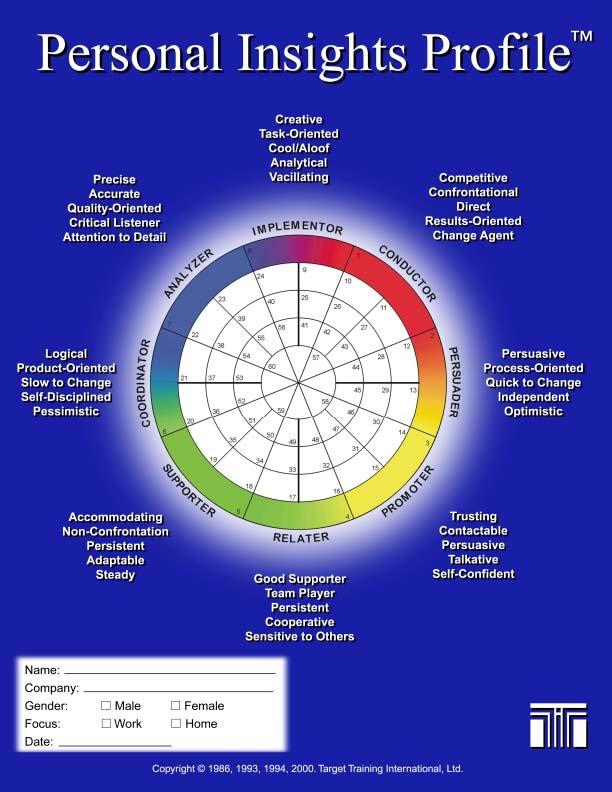 Disc assessment dating