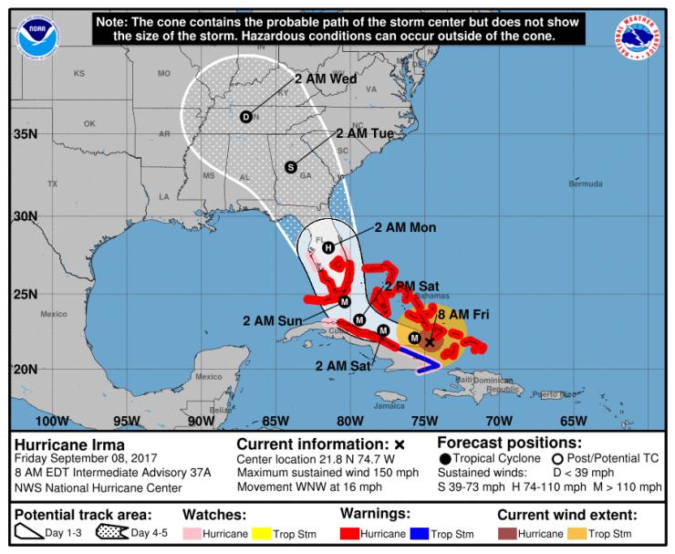 Hurricane Irma's Path