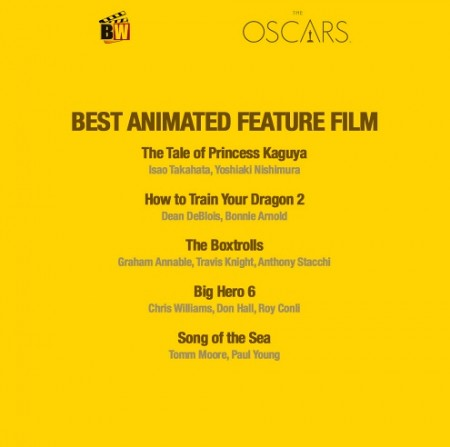 Awards for best animated feature film