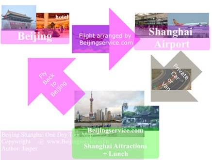Index of  beijing map     beijing shanghai one day tour map htm