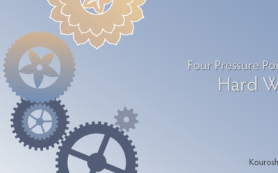 Four Pressure Points of Hard Work