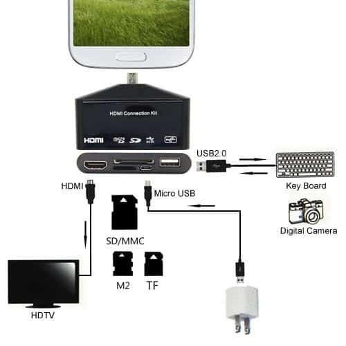 USB OTG Cable