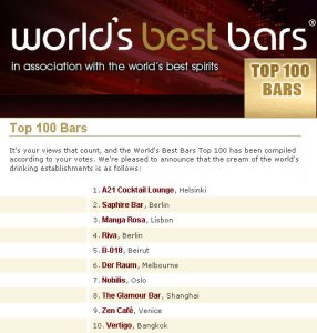 "World Top 100 Bars per WBB ""B018 #5"""