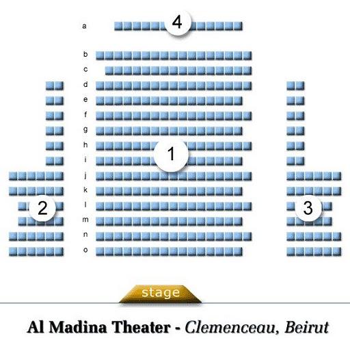 Theaters of Lebanon Part 1