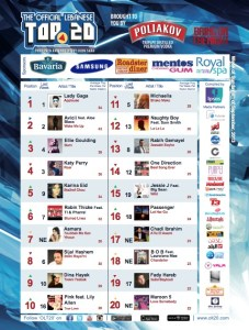 BeirutNightLife.com Brings You the Official Lebanese Top 20 the Week of September 8th, 2013