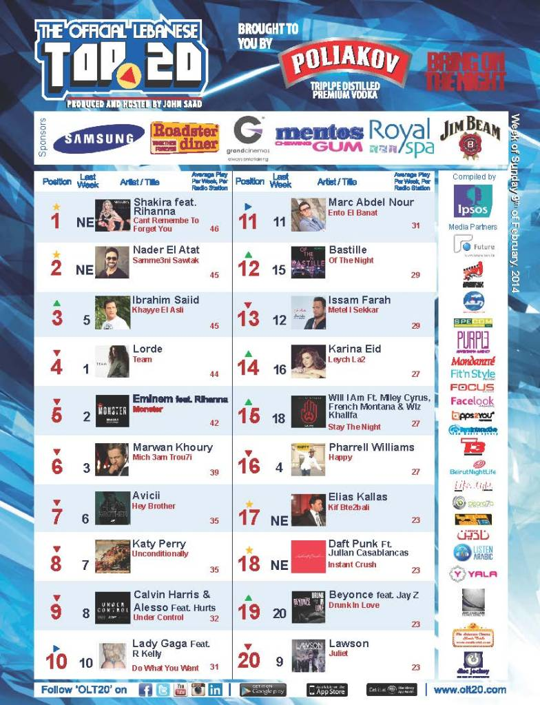 BeirutNightLife.com Brings You the Official Lebanese Top 20 the Week of February 9, 2014