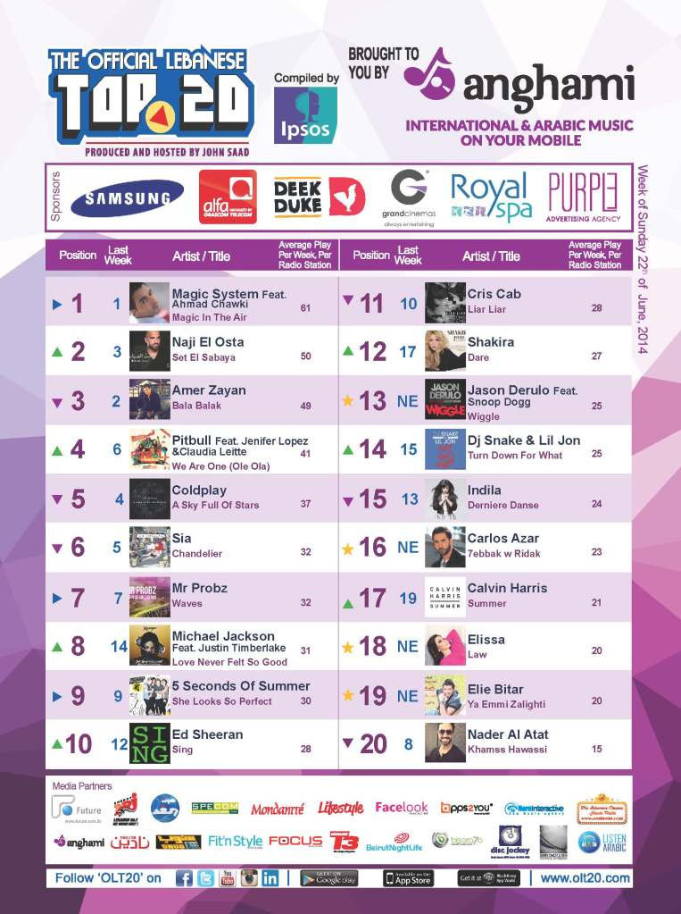 BeirutNightLife.com Brings You the Official Lebanese Top 20 the Week of June 22, 2014
