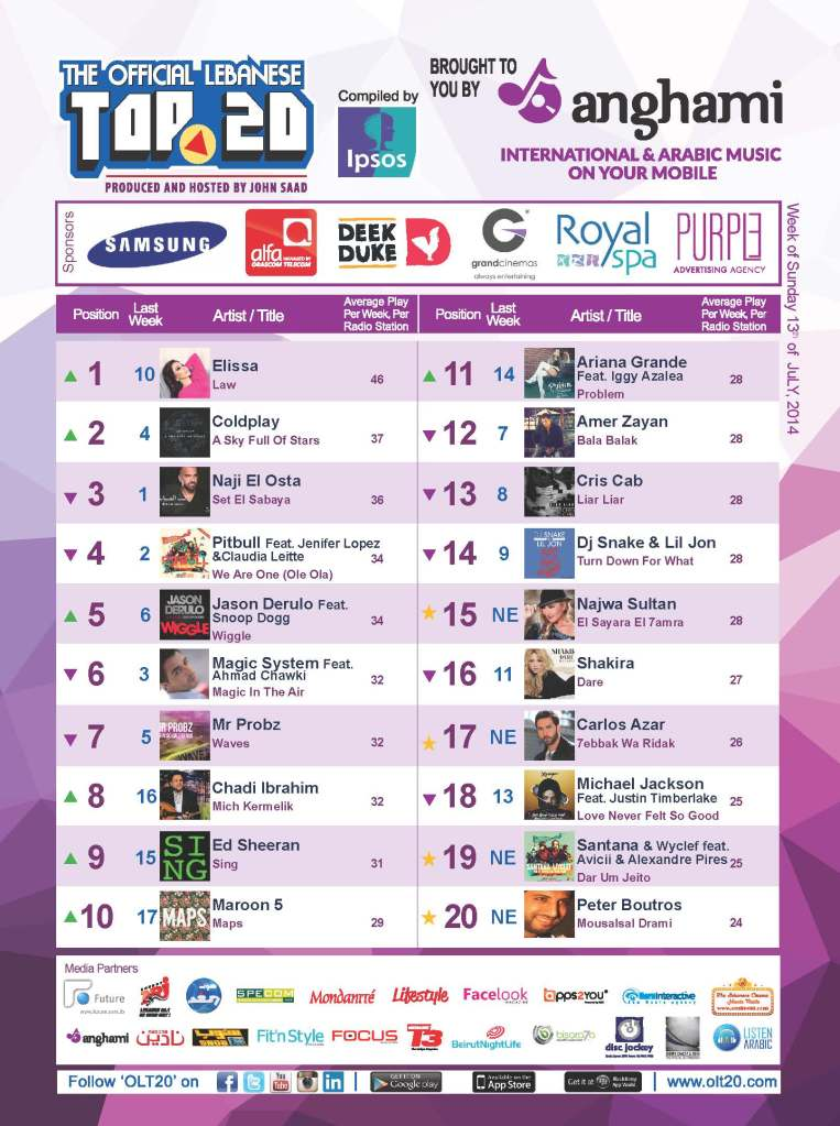 BeirutNightLife.com Brings You the Official Lebanese Top 20 the Week of July 13, 2014
