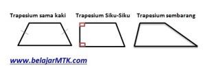 Jenis Trapesium