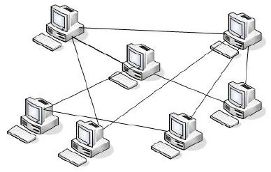 topology-mesh