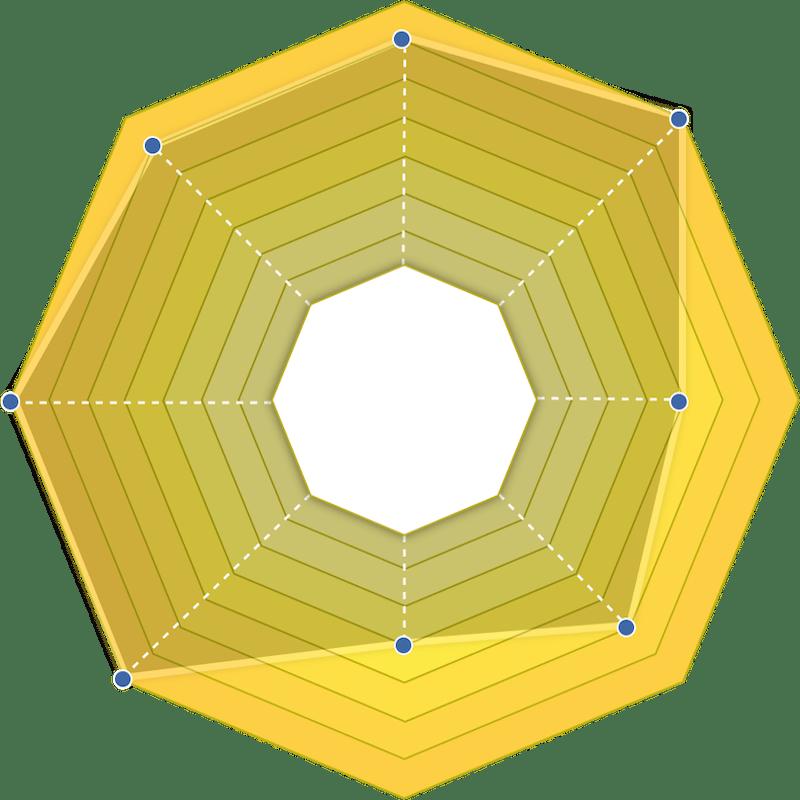 UX METHODS Skill Panel