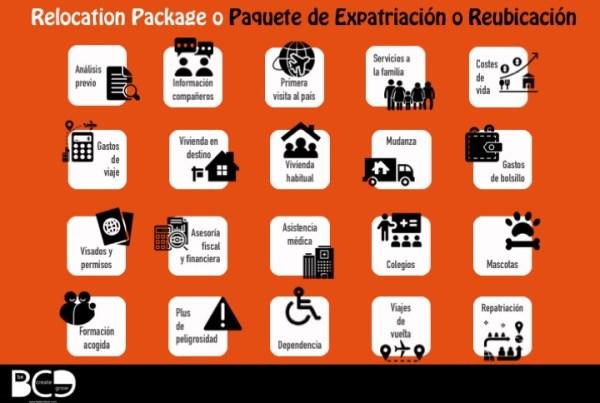 que es un relocation package o un paquete de expatriación o recolocación