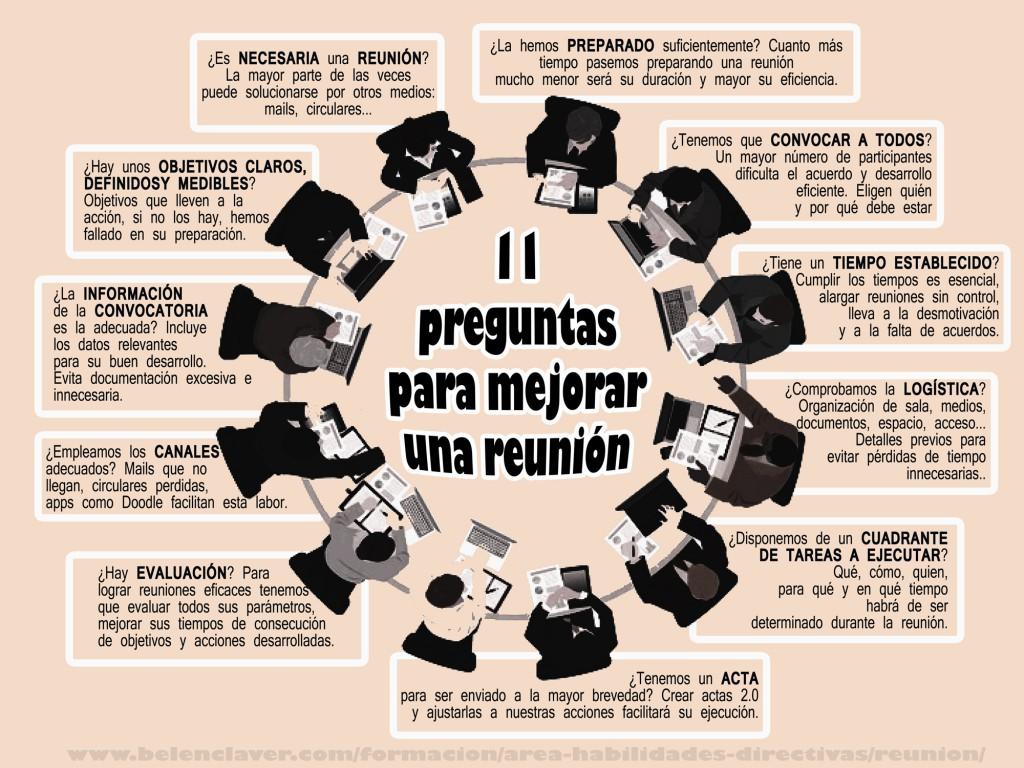 Infografía Mejorar Reunión. Belén Claver2.