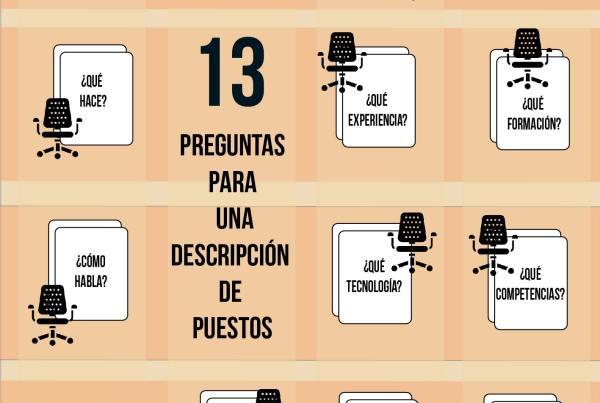 descripción de puestos TOP.