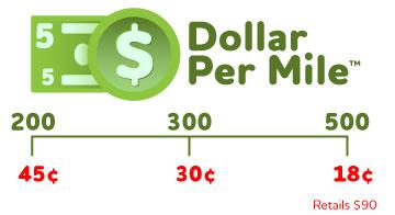 Saucony Kinvara 3 dollar per mile