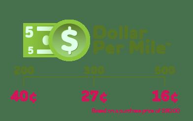 Skechers GOrun ride dollar per mile