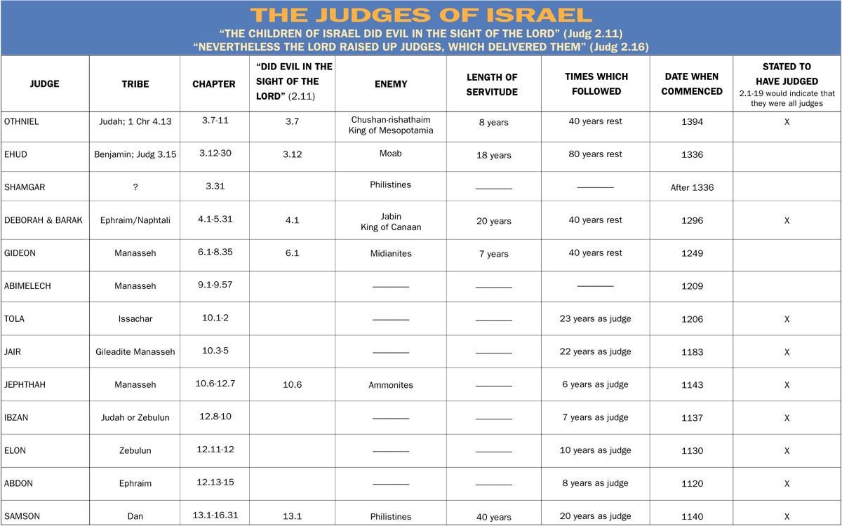 https://i1.wp.com/www.believersmagazine.com/images/2011/b201107i1-large.jpg