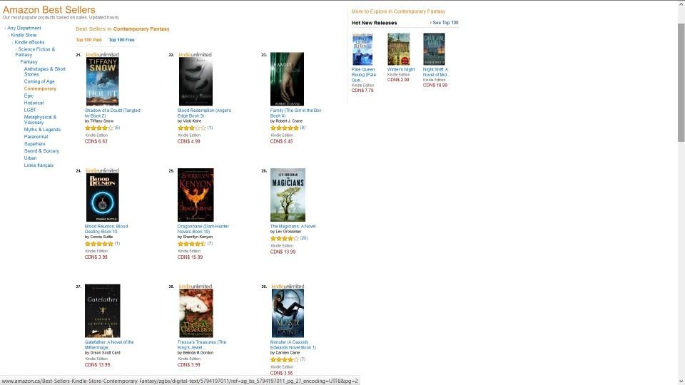 Screenshot of Tressa's Treasures Ranking on Amazon.ca