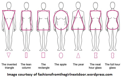 figuratively speaking is it true that women can not wear some kind of clothes according to