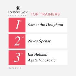 top-trainers-london-lash-pro-nives-spehar-June