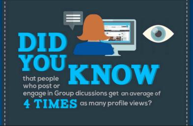 LinkedIn Groups Participation 4x
