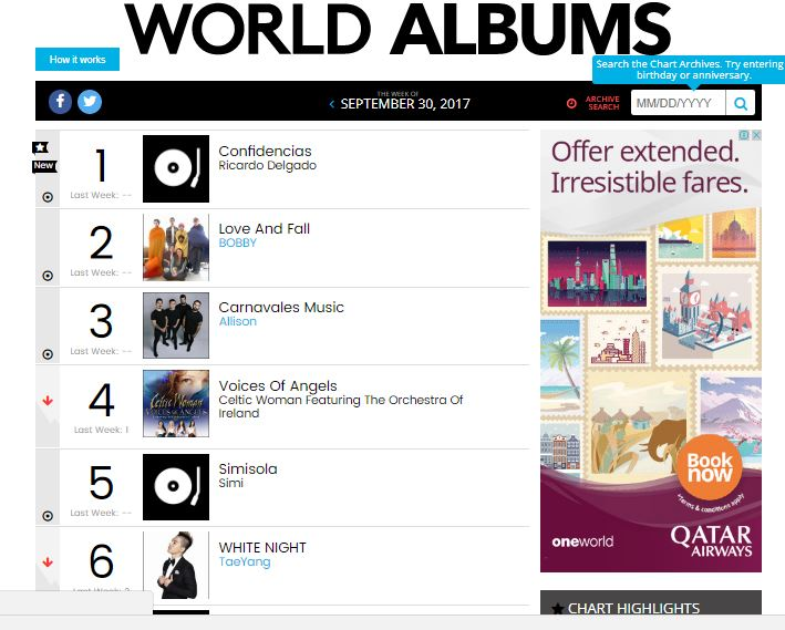 "BellaNaija - Simi's Album ""Simisola"" debuts at No. 5 on Billboard World Chart!"