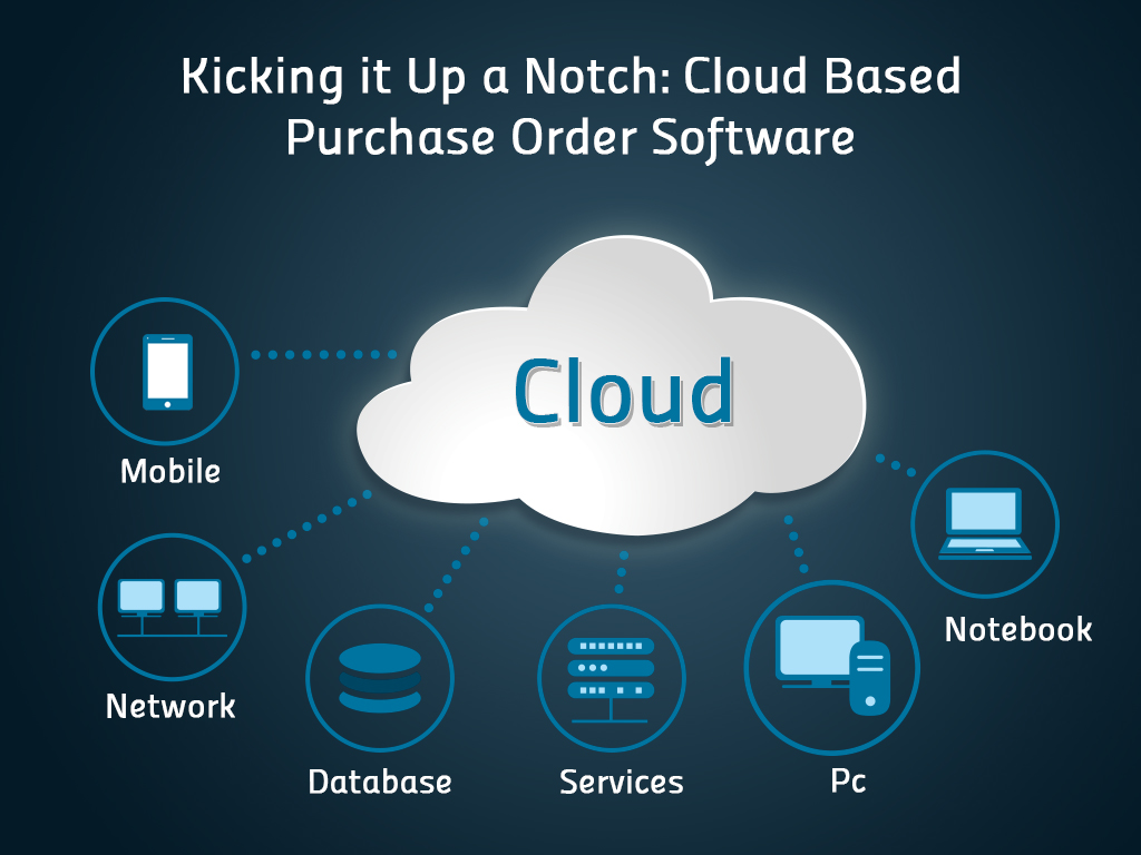 Kicking it Up a Notch: Cloud-Based Purchase Order Software