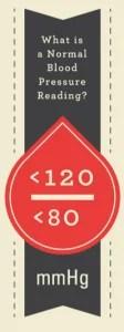قراءة ضغط الدم الطبيعي