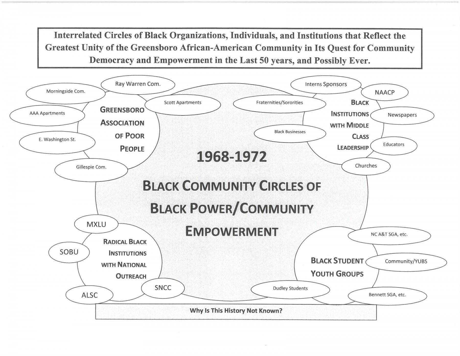 The Beloved Community Center | An Organization for Justice