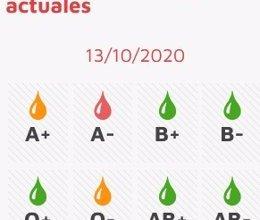 Photo of El Chemcyl llama a donar de manera «muy urgente» sangre del grupo A-