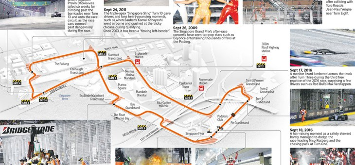 Marina Bay is all set for the 10th Formula One Race
