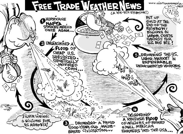 Free Trade Weather News