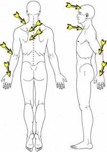 Daca ai aceste simptome consulta imediat medicul cardiolog – BIODEV MEDICAL CENTER IAŞI