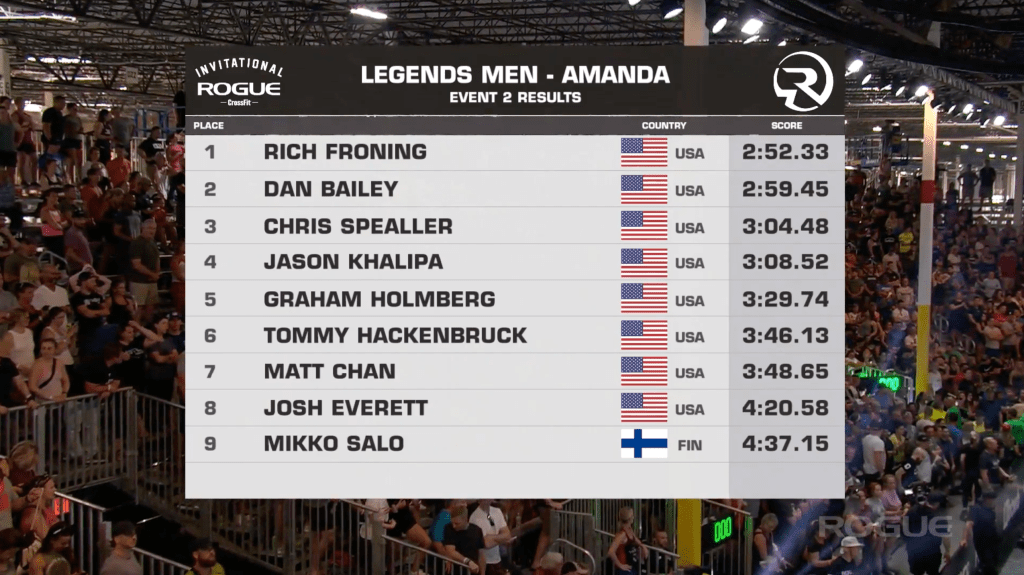 Rich Froning's Amanda time at the Rogue Invitational.