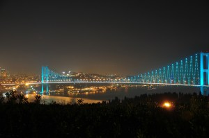 Real Estate Market in Istanbul Turkey 2
