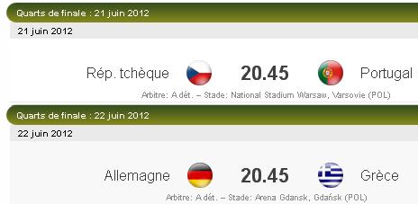 Euro 2012: les matchs de quart de finale